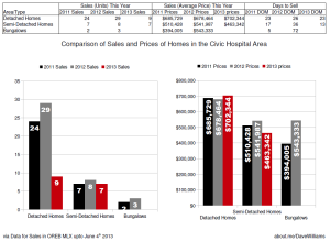 Civic hospital 21013-06-04