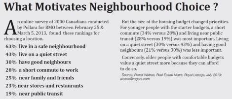Orla Neighbourhood Chart
