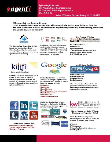 Web Listing Sites Home Team Ottawa uses to promote homes for sale in Ottawa