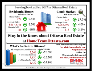ottawa-real-estate-infograph-march-2017-2