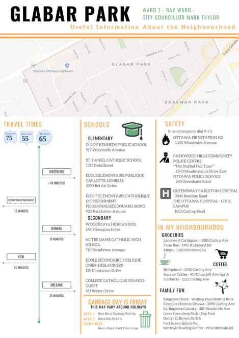 Glabar Park Info Sheet